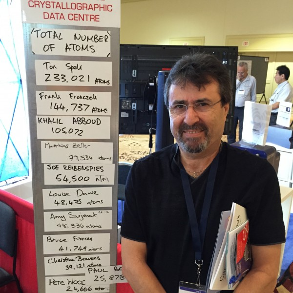 21.) Dr. Abboud on the CCDC leaderboard!